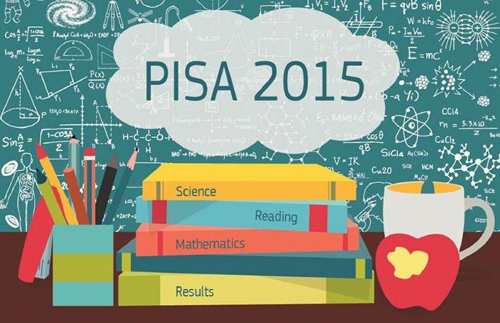 Akikért a PISA-harang szól - PISA-teszt 2015